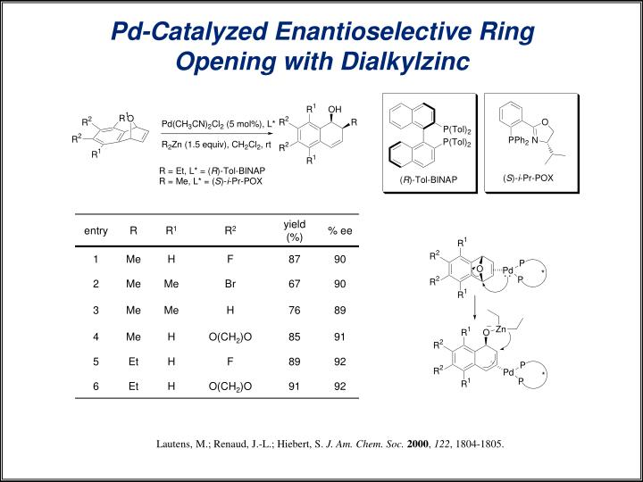 Pd-Catalyzed Enantioselective Ring