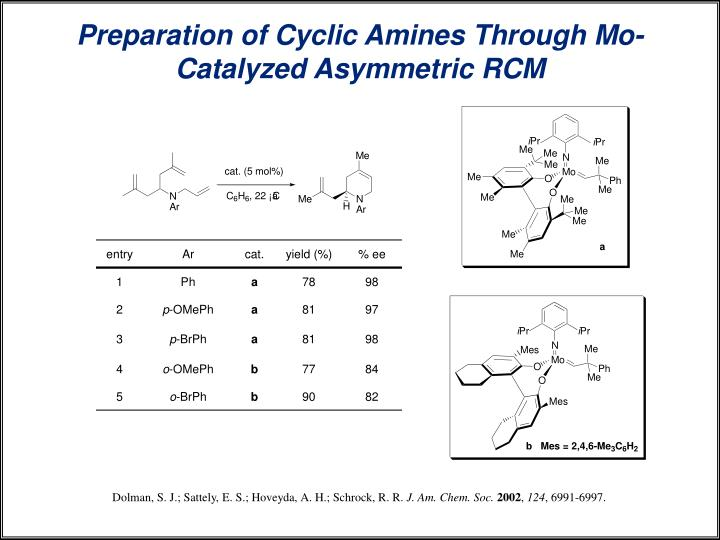 Preparation of Cyclic Amines Through Mo-Catalyzed Asymmetric RCM