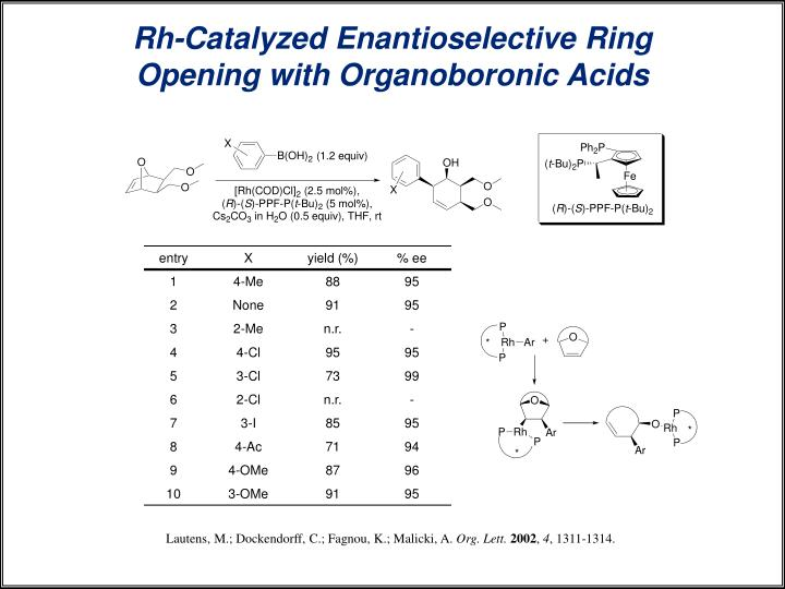 Rh-Catalyzed Enantioselective Ring Opening with Organoboronic Acids