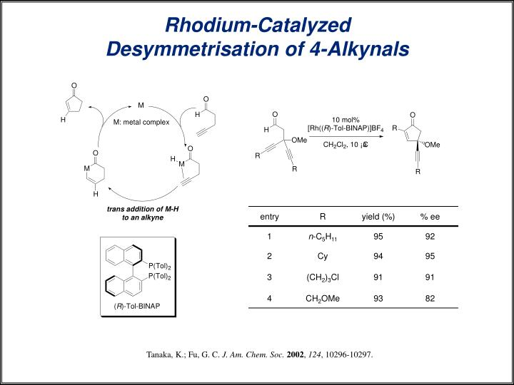 Rhodium-Catalyzed