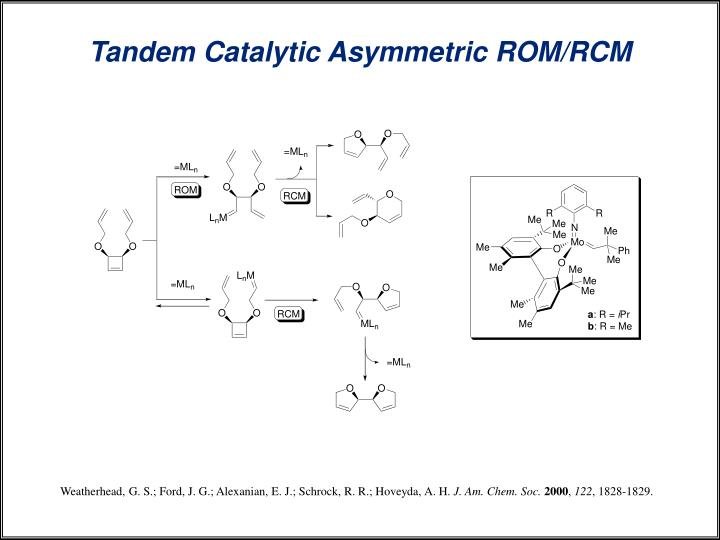 Tandem Catalytic Asymmetric ROM/RCM