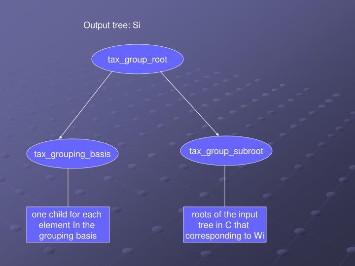 Output tree: Si