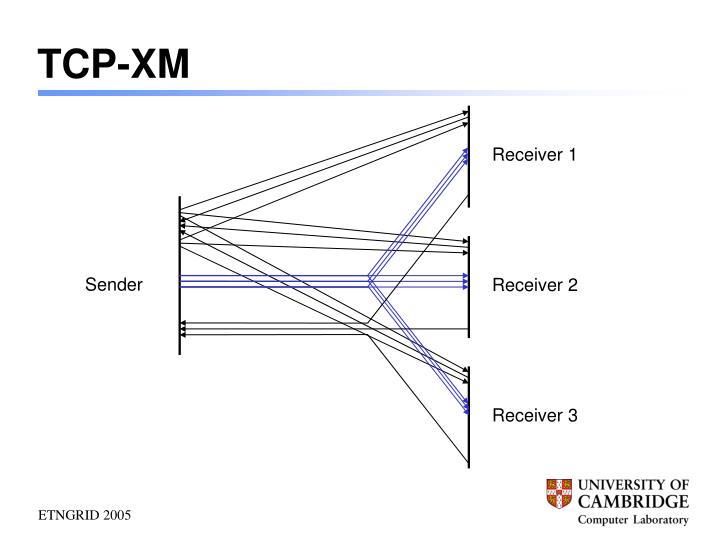 TCP-XM