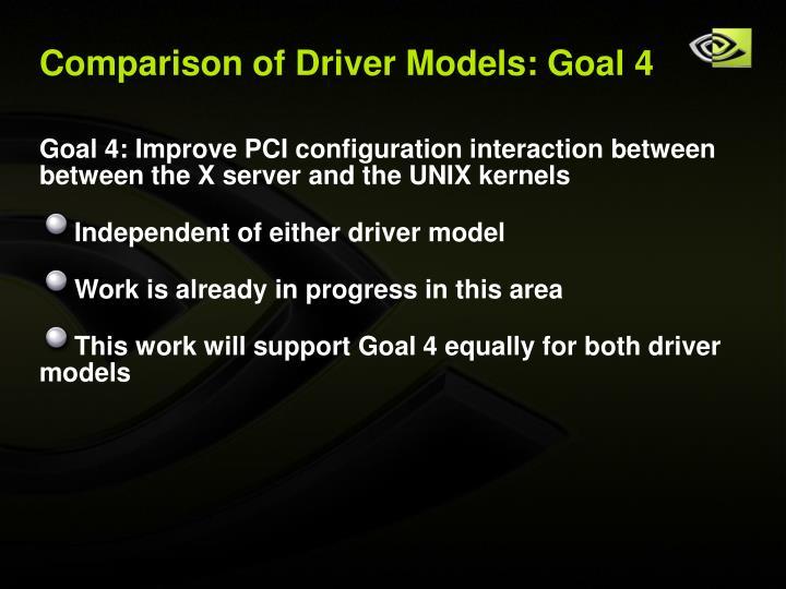Comparison of Driver Models: Goal 4