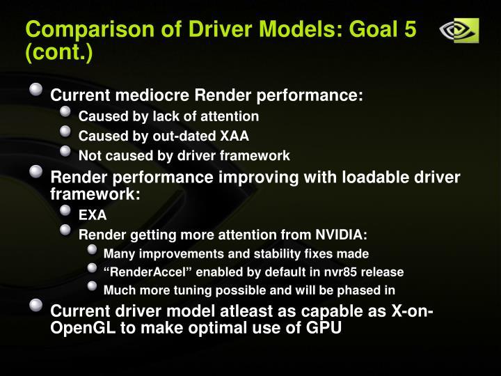 Comparison of Driver Models: Goal 5 (cont.)