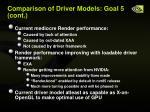 comparison of driver models goal 5 cont