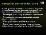 comparison of driver models goal 8