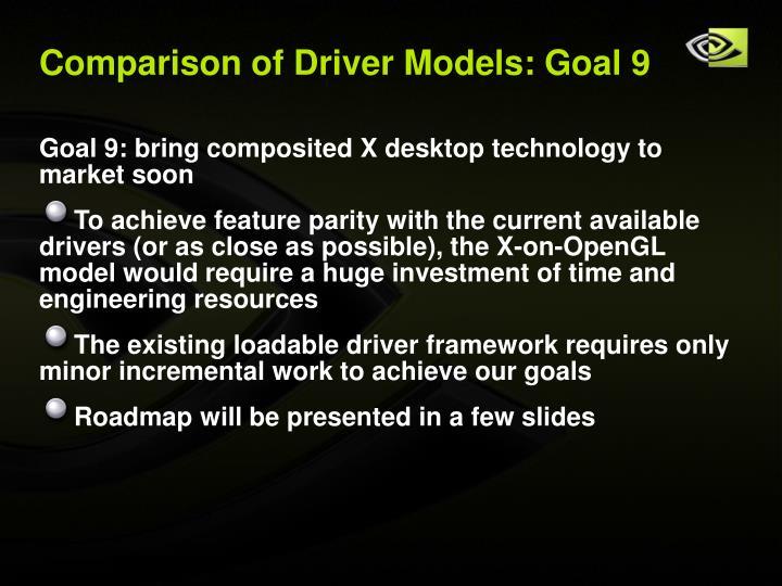 Comparison of Driver Models: Goal 9