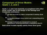 comparison of driver models goals 1 2 and 3