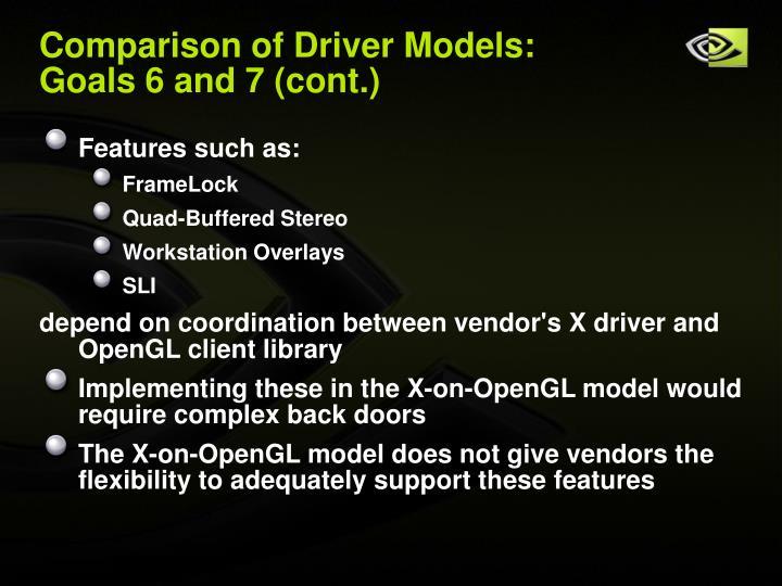 Comparison of Driver Models: