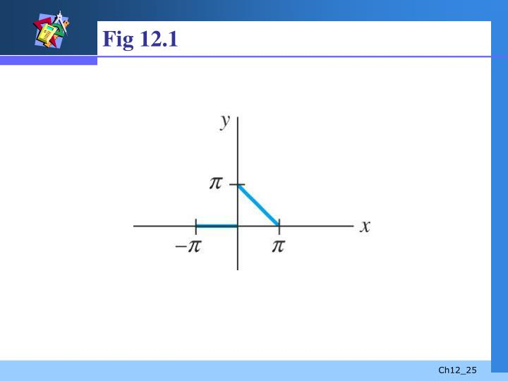 Fig 12.1