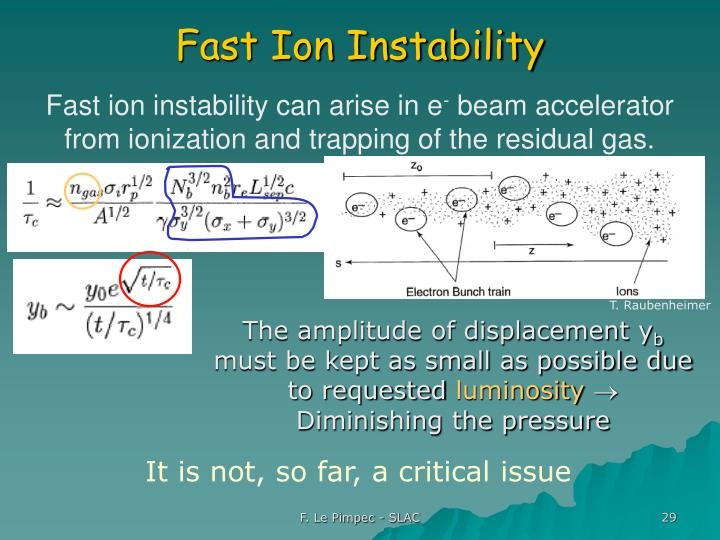 Fast Ion Instability