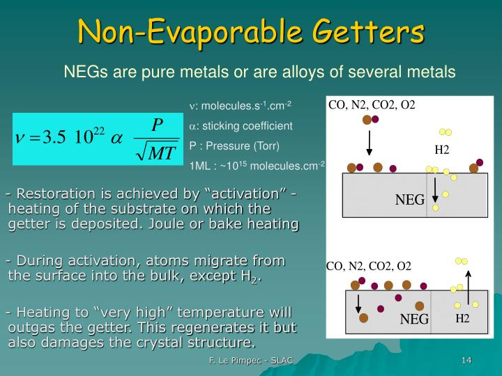 Non-Evaporable Getters