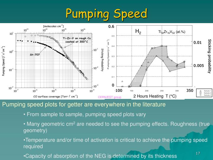 Pumping Speed