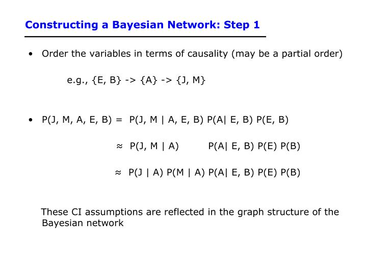 Constructing a Bayesian Network: Step 1