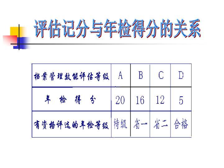 评估记分与年检得分的关系