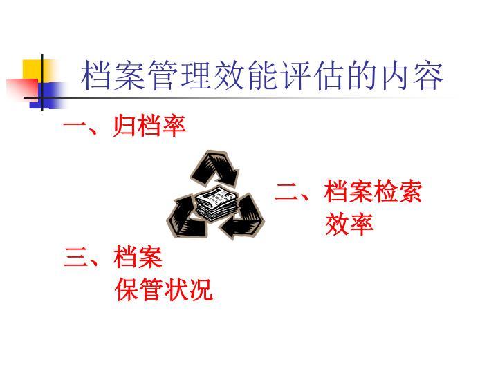 档案管理效能评估的内容