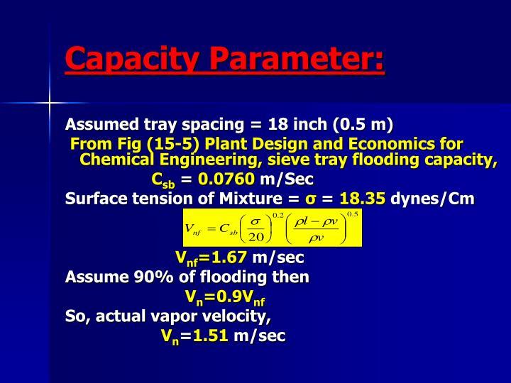 Capacity Parameter: