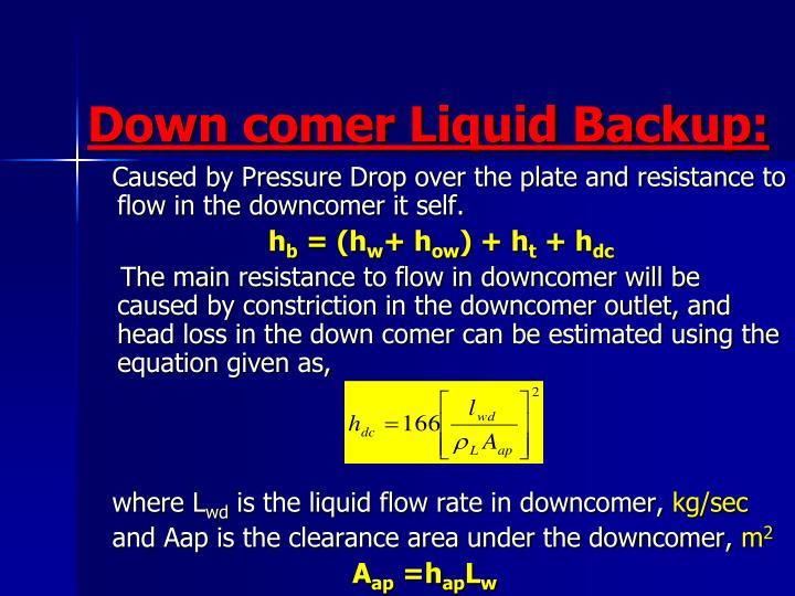 Down comer Liquid Backup: