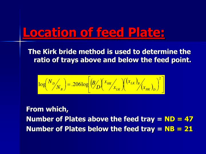 Location of feed Plate: