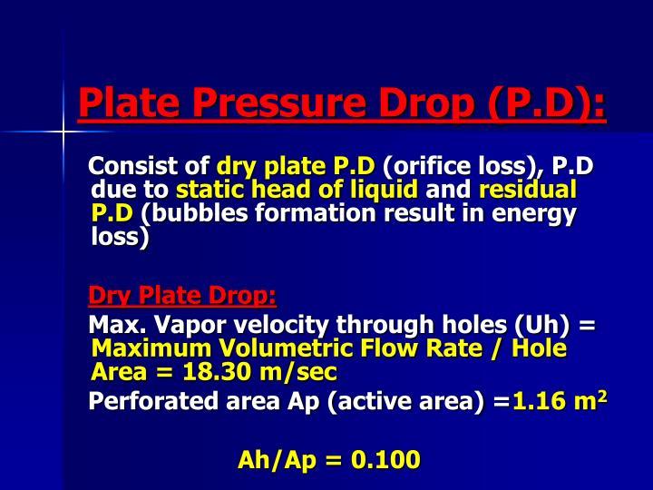 Plate Pressure Drop (P.D):