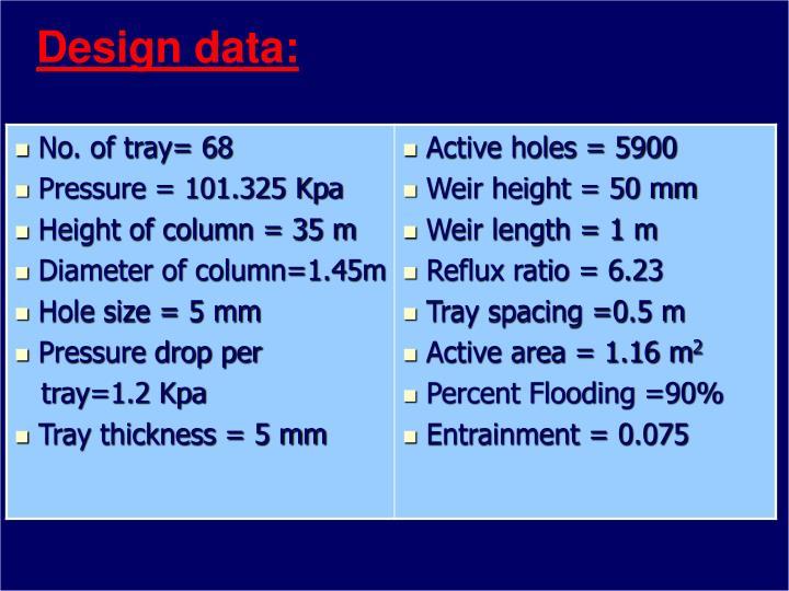 Design data: