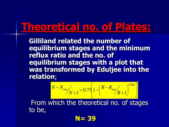 Theoretical no. of Plates: