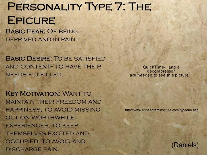 Basic Fear: