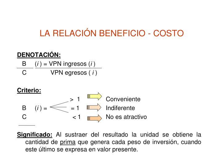 LA RELACIÓN BENEFICIO - COSTO