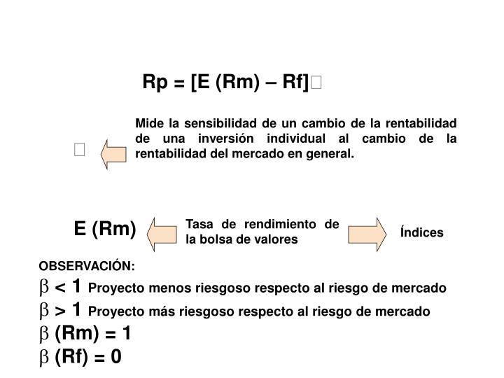 Rp = [E (Rm) – Rf
