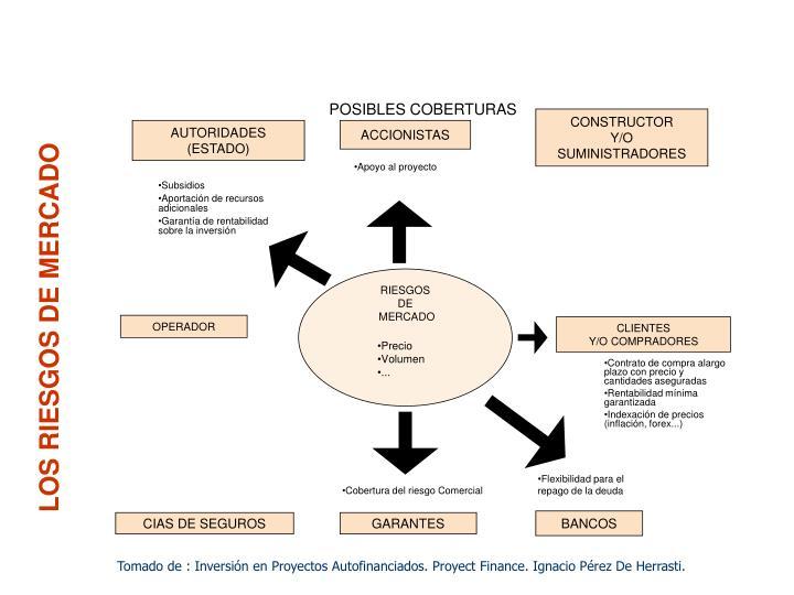 POSIBLES COBERTURAS