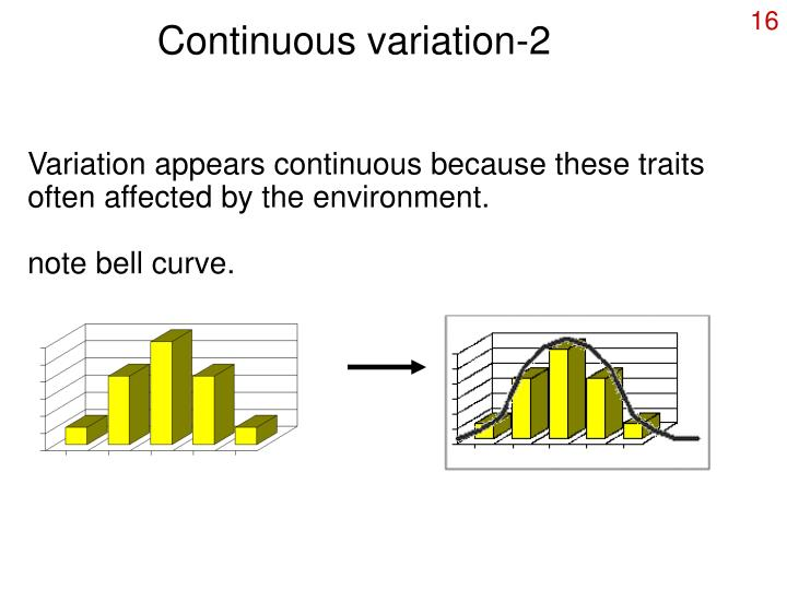Continuous variation-2