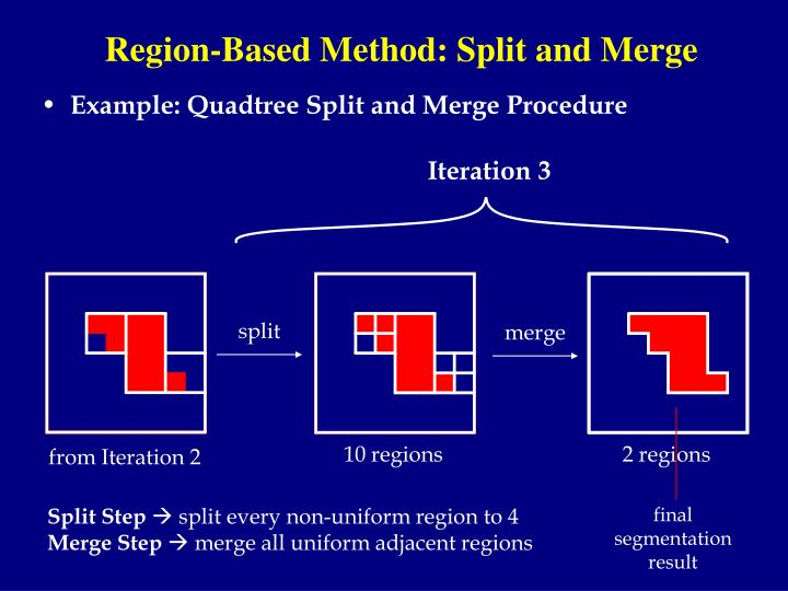Region-Based Method: Split and Merge