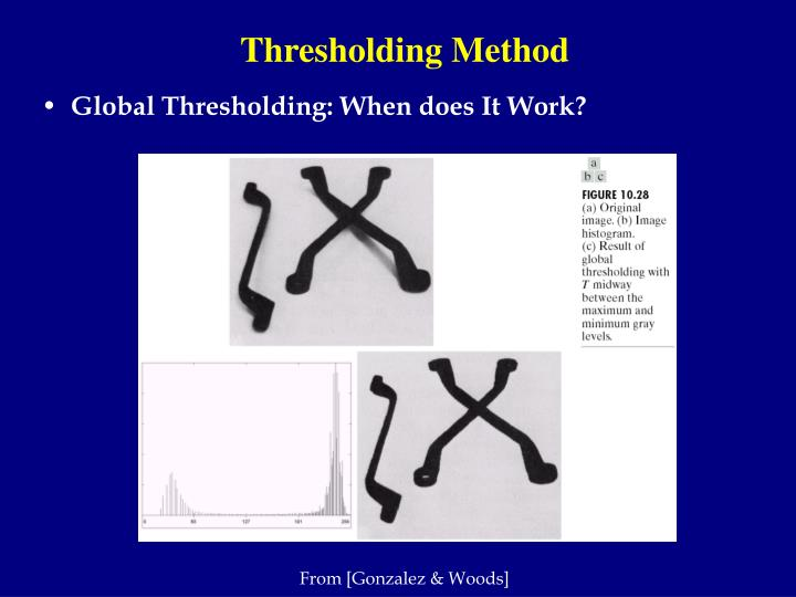 Thresholding Method