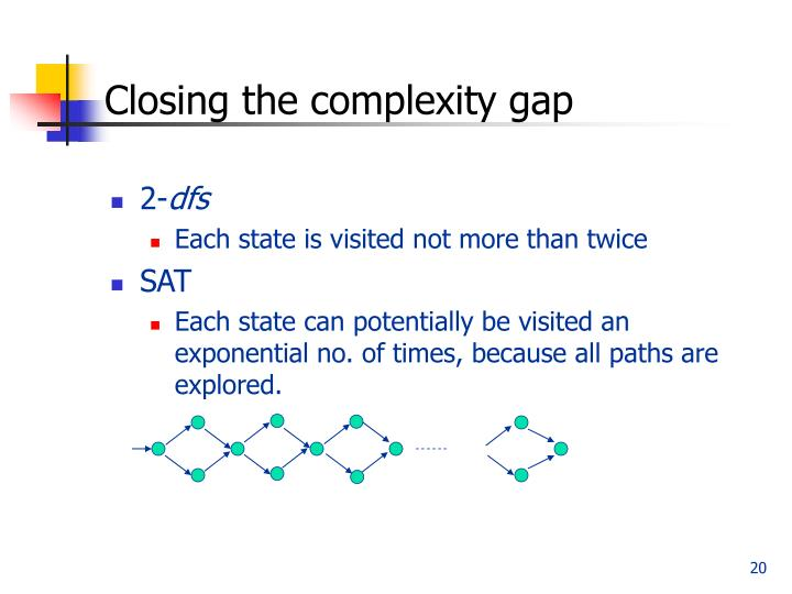 Closing the complexity gap