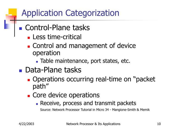 Application Categorization