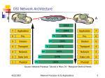osi network architecture