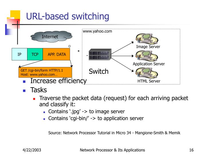 URL-based switching
