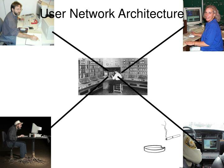 User Network Architecture