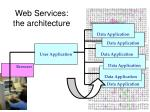 web services the architecture