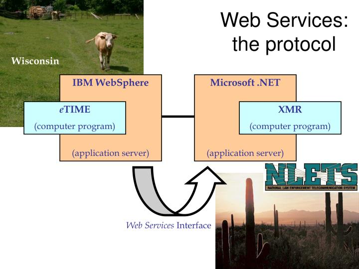 Web Services:  the protocol