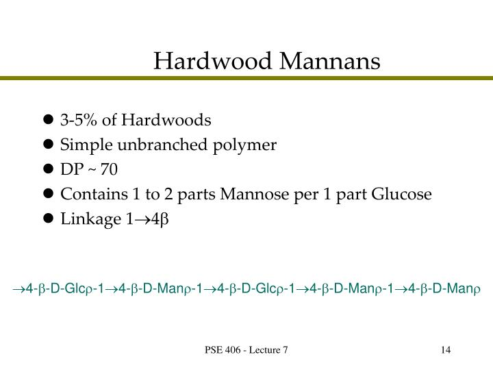 Hardwood Mannans