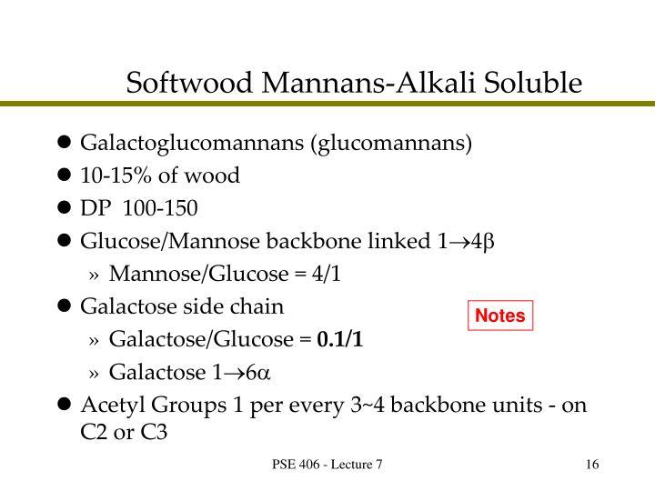 Softwood Mannans-Alkali Soluble