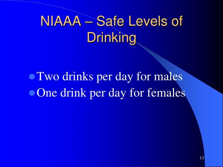 NIAAA – Safe Levels of Drinking