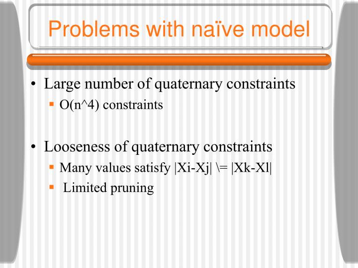 Problems with naïve model