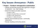 key issues annoyance public1