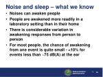 noise and sleep what we know