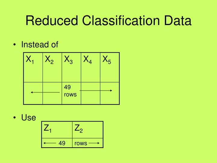 Reduced Classification Data