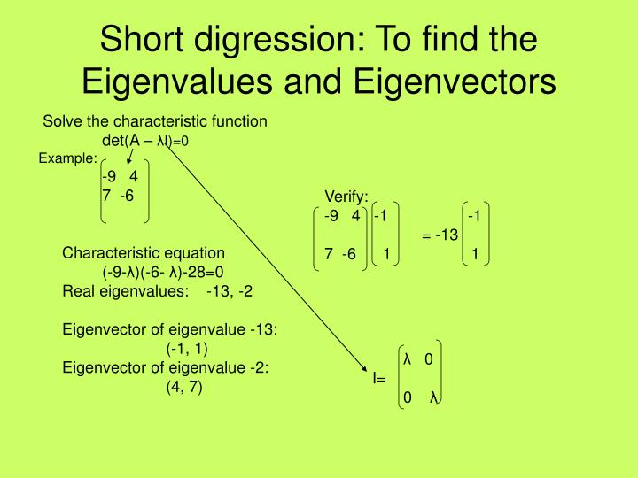 Short digression: To find the Eigenvalues and Eigenvectors