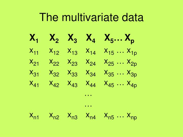 The multivariate data